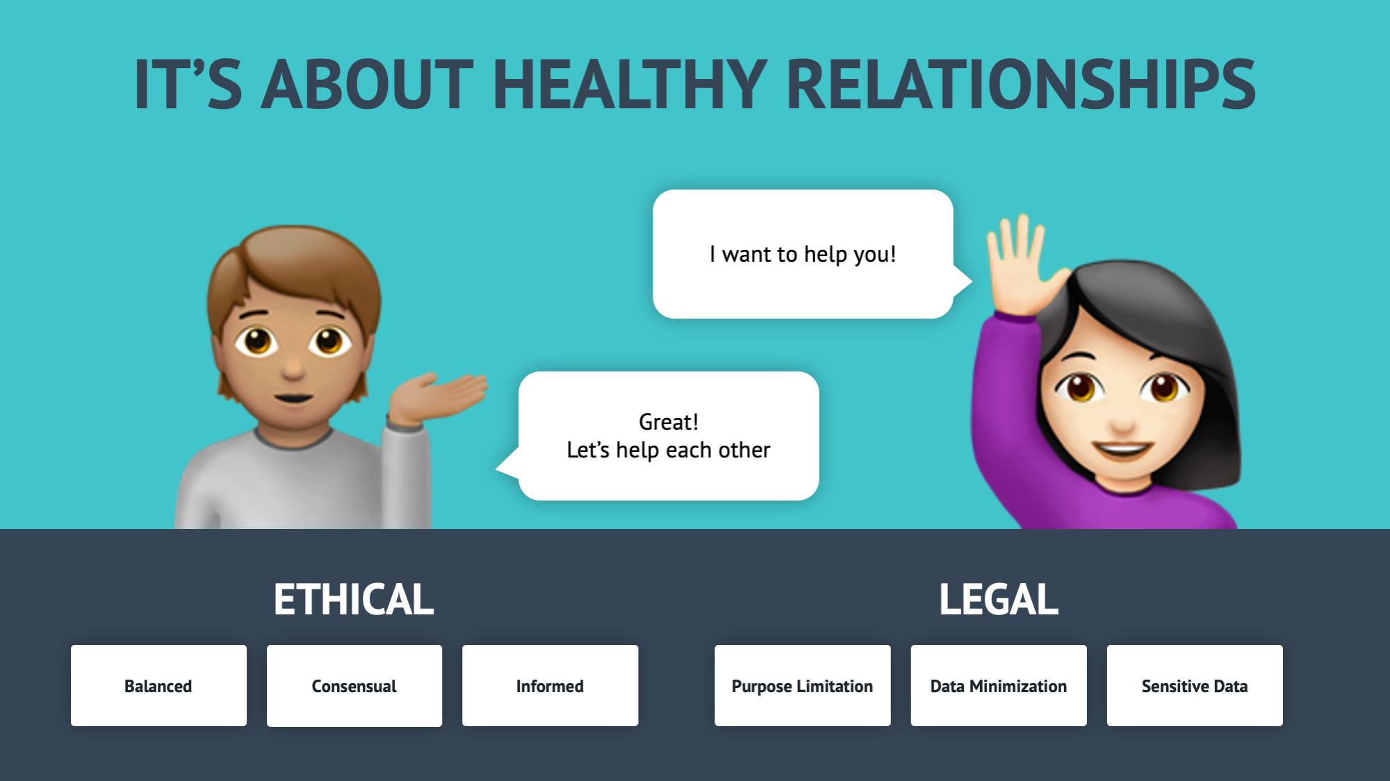 Privacy & Convenience: It's about healthy relationships. Balanced, consensual, and informed value exchange. Also collecting only the data you need for legitimate purposes, and treating sensitive data more carefully.